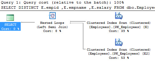 procedure that execute sys package